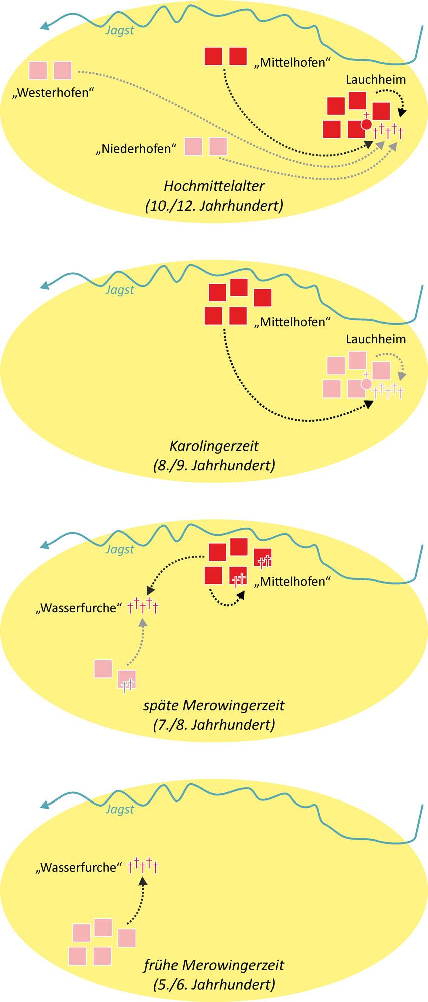lauchheim-siedlungsentwicklung_web.jpg